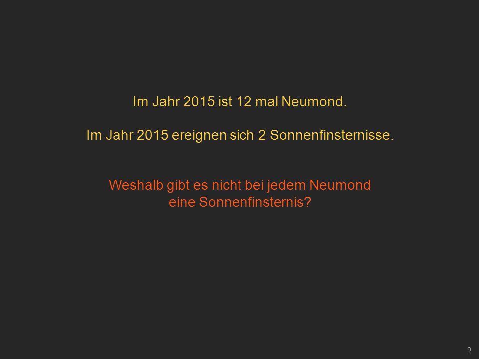 9 Im Jahr 2015 ist 12 mal Neumond. Im Jahr 2015 ereignen sich 2 Sonnenfinsternisse. Weshalb gibt es nicht bei jedem Neumond eine Sonnenfinsternis?