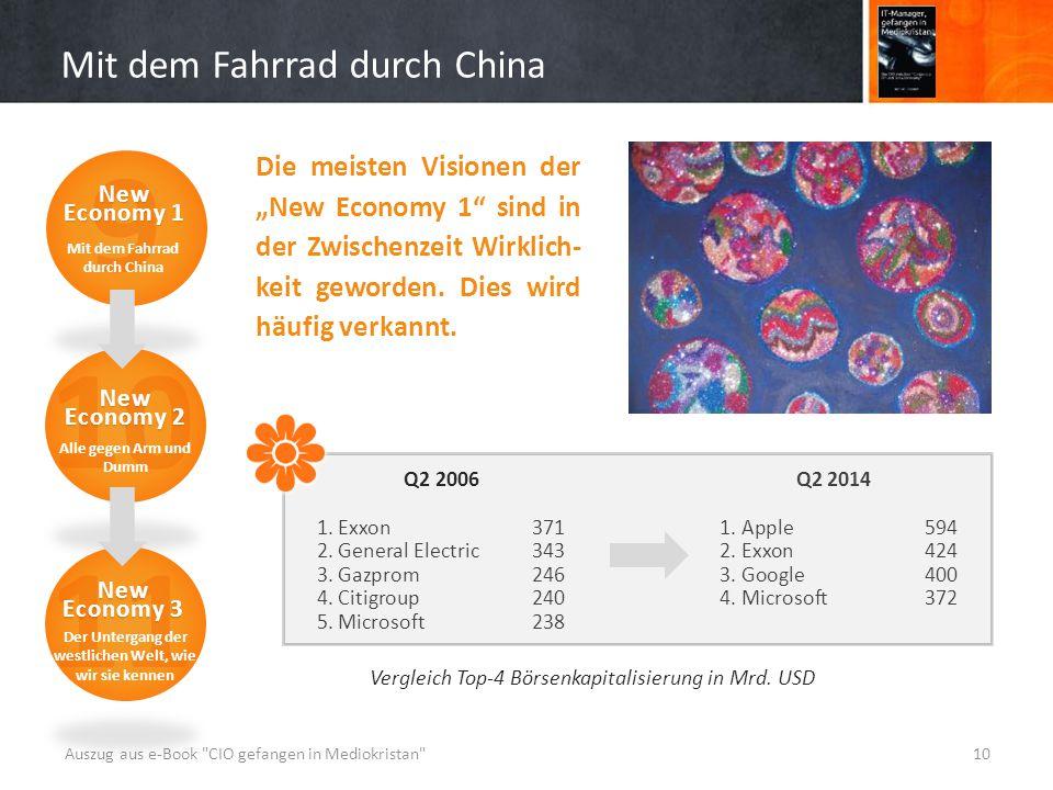 Mit dem Fahrrad durch China Vergleich Top-4 Börsenkapitalisierung in Mrd.