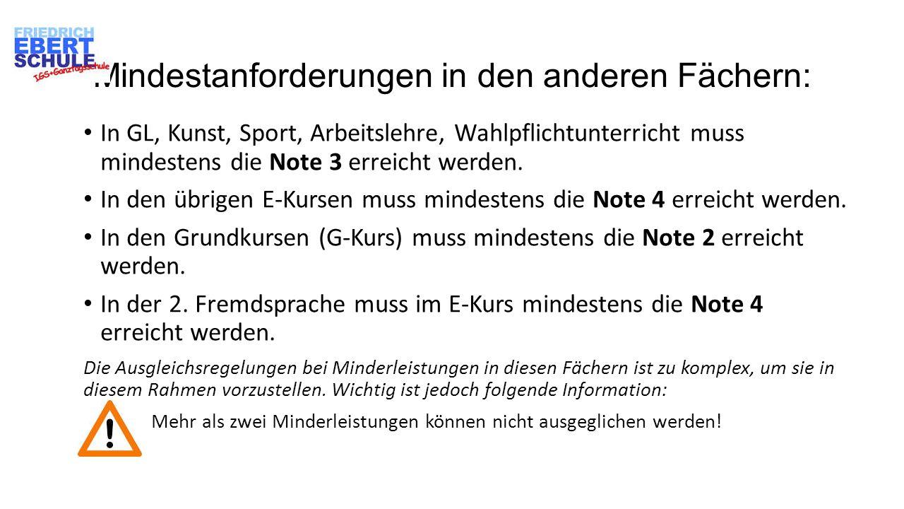 Der (einfache) Realschulabschluss (RA) Mindestanforderungen in den Erweiterungskursen (E-Kurse): In zwei E-Kursen muss mindestens die Note 4 erreicht werden.