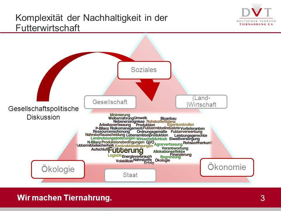 Wir machen Tiernahrung. Komplexität der Nachhaltigkeit in der Futterwirtschaft 3 Soziales Gesellschaft Staat (Land- )Wirtschaft Gesellschaftspolitisch