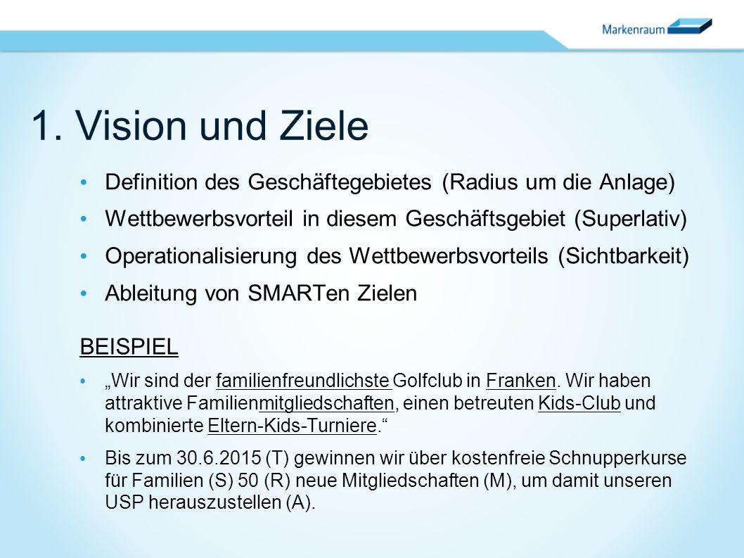 1. Vision und Ziele Definition des Geschäftegebietes (Radius um die Anlage) Wettbewerbsvorteil in diesem Geschäftsgebiet (Superlativ) Operationalisier
