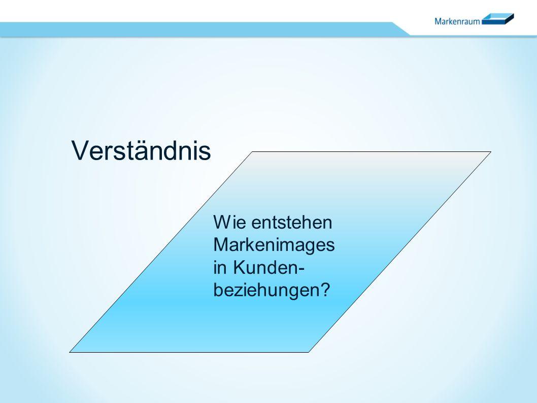 Verständnis Wie entstehen Markenimages in Kunden- beziehungen?