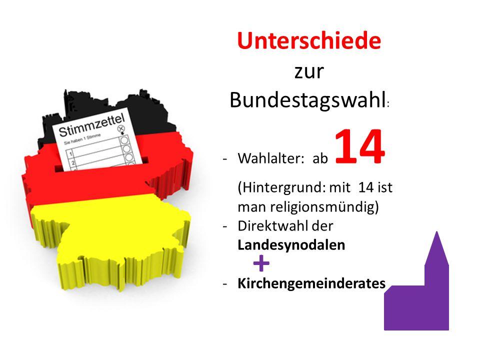 Unterschiede zur Bundestagswahl : -Wahlalter: ab 14 (Hintergrund: mit 14 ist man religionsmündig) -Direktwahl der Landesynodalen -Kirchengemeinderates +