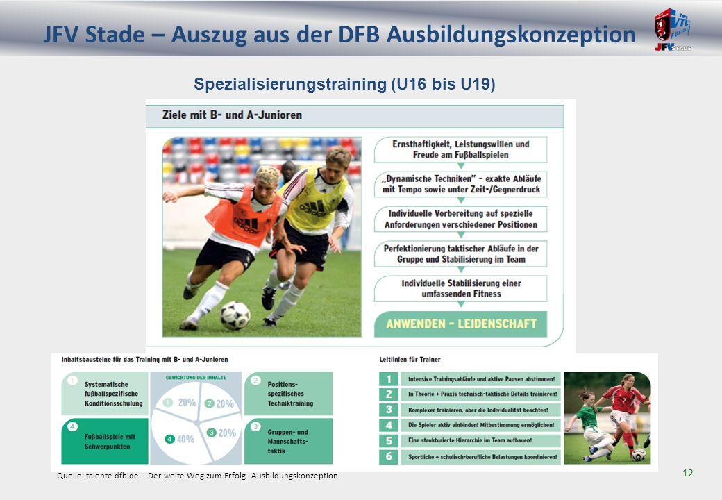 JFV Stade – Auszug aus der DFB Ausbildungskonzeption 12 Spezialisierungstraining (U16 bis U19) Quelle: talente.dfb.de – Der weite Weg zum Erfolg -Ausbildungskonzeption