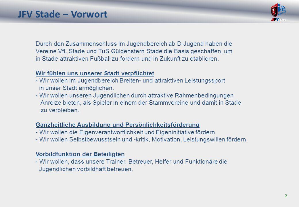 JFV Stade – Vorwort 3 Dieses Konzept erhebt noch keinen Anspruch auf Vollständigkeit sondern wird mit den Erfahrungen der täglichen Arbeit ergänzt und verbessert.