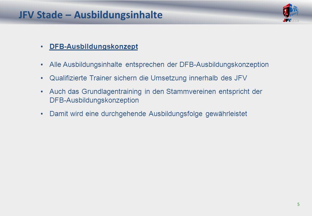 JFV Stade – Ausbildungsinhalte 5 DFB-Ausbildungskonzept Alle Ausbildungsinhalte entsprechen der DFB-Ausbildungskonzeption Qualifizierte Trainer sichern die Umsetzung innerhalb des JFV Auch das Grundlagentraining in den Stammvereinen entspricht der DFB-Ausbildungskonzeption Damit wird eine durchgehende Ausbildungsfolge gewährleistet