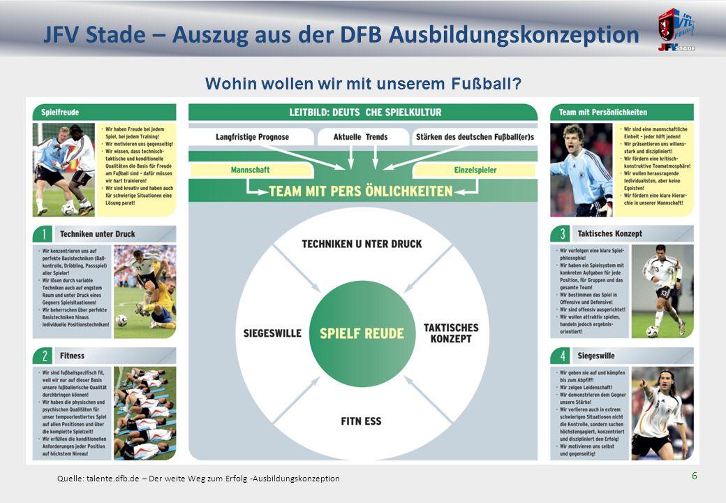 JFV Stade – Auszug aus der DFB Ausbildungskonzeption 7 Wie ist unsere Ausbildung aufgebaut.