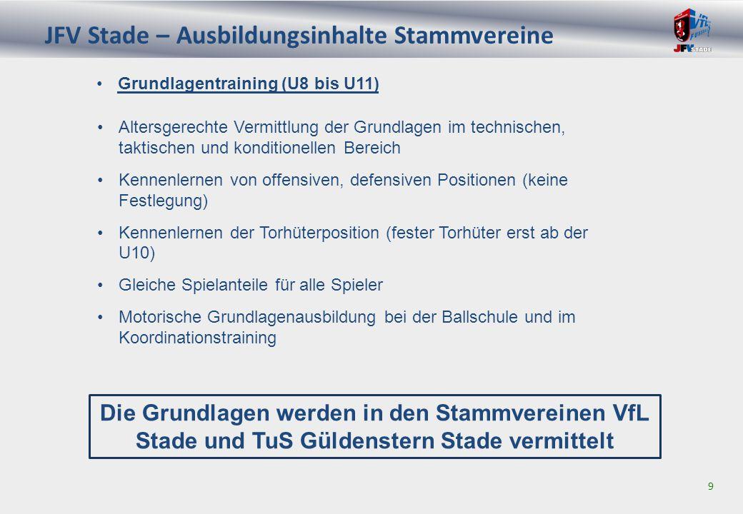 JFV Stade – Auszug aus der DFB Ausbildungskonzeption 10 Grundlagentraining (U12/U13) Quelle: talente.dfb.de – Der weite Weg zum Erfolg -Ausbildungskonzeption