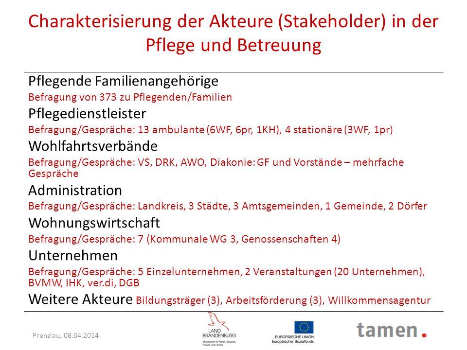 Prenzlau, 08.04.2014 Charakterisierung der Akteure (Stakeholder) in der Pflege und Betreuung Pflegende Familienangehörige Befragung von 373 zu Pflegen