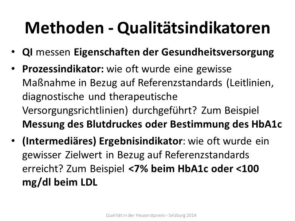 Methoden - Qualitätsindikatoren QI messen Eigenschaften der Gesundheitsversorgung Prozessindikator: wie oft wurde eine gewisse Maßnahme in Bezug auf R