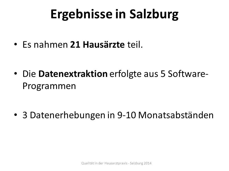 Ergebnisse in Salzburg Es nahmen 21 Hausärzte teil. Die Datenextraktion erfolgte aus 5 Software- Programmen 3 Datenerhebungen in 9-10 Monatsabständen