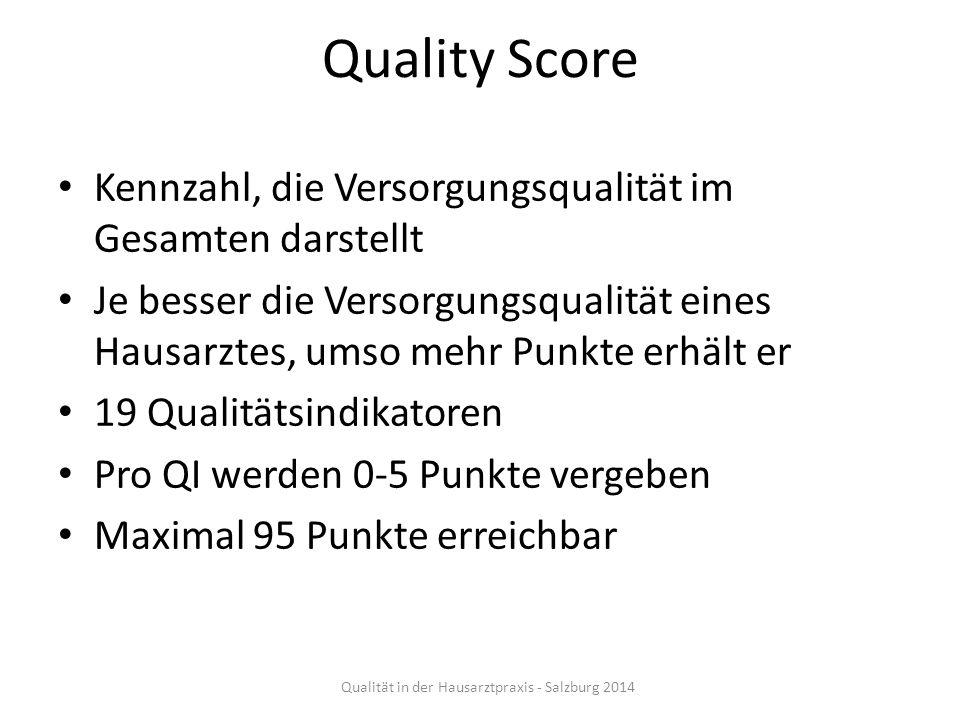 Quality Score Kennzahl, die Versorgungsqualität im Gesamten darstellt Je besser die Versorgungsqualität eines Hausarztes, umso mehr Punkte erhält er 1