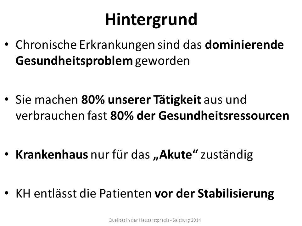 Quality Score im Vergleich Qualität in der Hausarztpraxis - Salzburg 2014 SÜDTIROL201220132014 Median47,075,079,5 Minimum0,011,018,0 Maximum95,0 SALZBURG201220132014 Median20,045,538,0 Minimum1,04,06,0 Maximum61,085,089,0