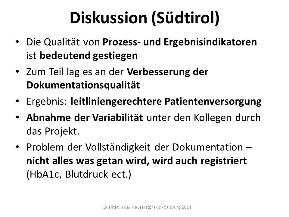 Diskussion (Südtirol) Die Qualität von Prozess- und Ergebnisindikatoren ist bedeutend gestiegen Zum Teil lag es an der Verbesserung der Dokumentations