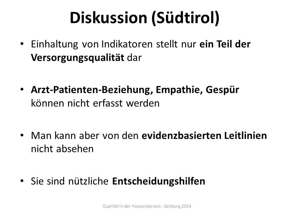 Diskussion (Südtirol) Einhaltung von Indikatoren stellt nur ein Teil der Versorgungsqualität dar Arzt-Patienten-Beziehung, Empathie, Gespür können nic