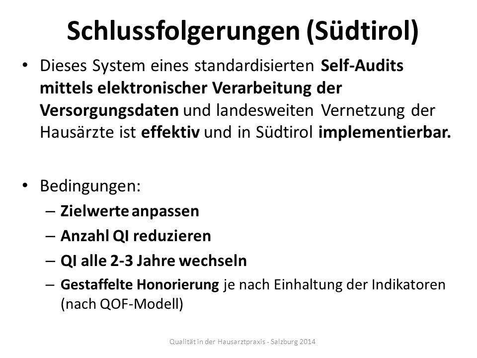 Schlussfolgerungen (Südtirol) Dieses System eines standardisierten Self-Audits mittels elektronischer Verarbeitung der Versorgungsdaten und landesweit