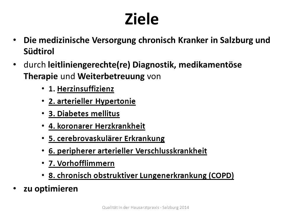 Ziele Die medizinische Versorgung chronisch Kranker in Salzburg und Südtirol durch leitliniengerechte(re) Diagnostik, medikamentöse Therapie und Weite