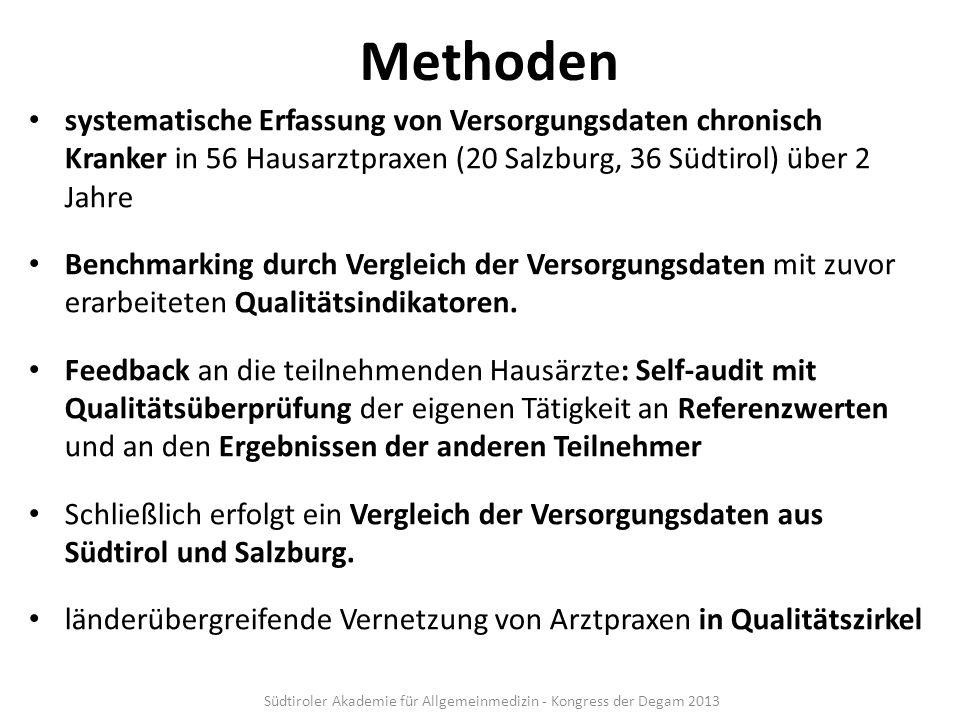 Methoden systematische Erfassung von Versorgungsdaten chronisch Kranker in 56 Hausarztpraxen (20 Salzburg, 36 Südtirol) über 2 Jahre Benchmarking durc