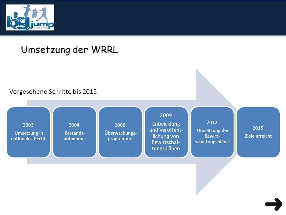 Es geht allgemein um die Wasserrahmenrichtlinie. Habt ihr schon davon gehört.