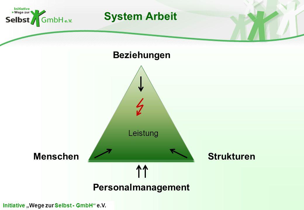 """Initiative """"Wege zur Selbst - GmbH"""" e.V. System Arbeit Beziehungen Strukturen Personalmanagement Menschen Leistung"""