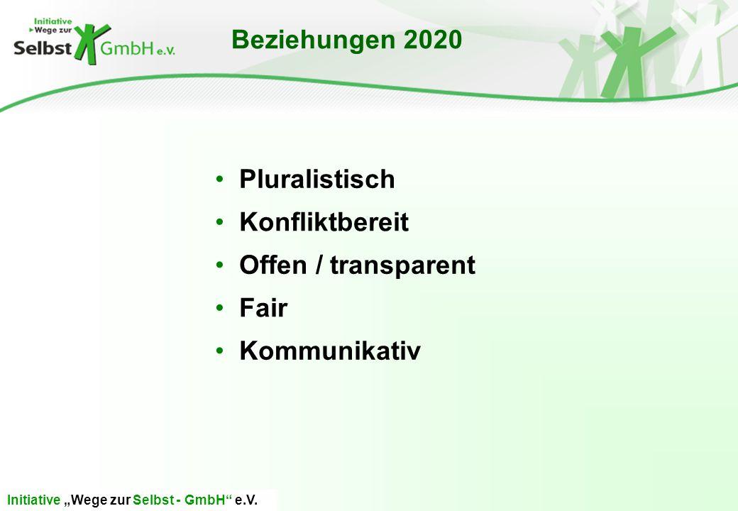 """Initiative """"Wege zur Selbst - GmbH"""" e.V. Beziehungen 2020 Pluralistisch Konfliktbereit Offen / transparent Fair Kommunikativ"""