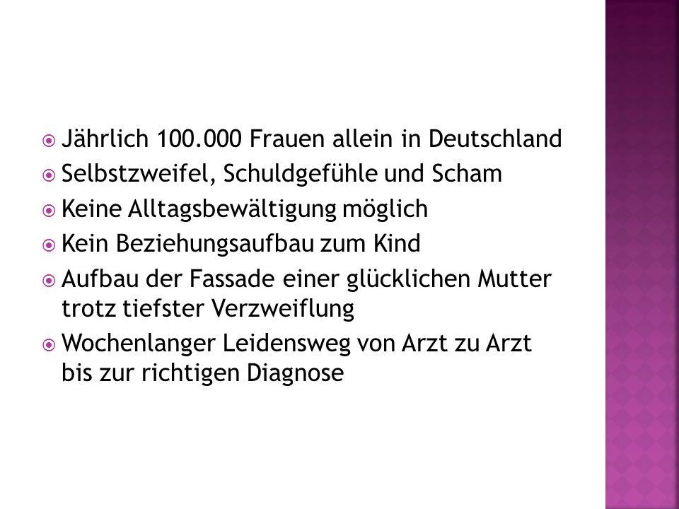  Jährlich 100.000 Frauen allein in Deutschland  Selbstzweifel, Schuldgefühle und Scham  Keine Alltagsbewältigung möglich  Kein Beziehungsaufbau zu