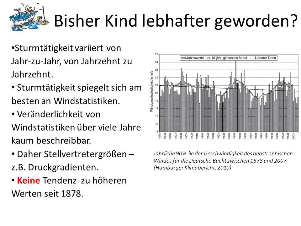 Bisher Kind lebhafter geworden? Jährliche 90%-ile der Geschwindigkeit des geostrophischen Windes für die Deutsche Bucht zwischen 1878 und 2007 (Hambur