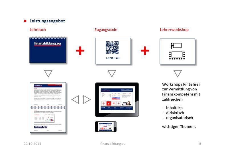 Leistungsangebot Lehrbuch Zugangscode Lehrerworkshop +      09.10.2014finanzbildung.eu5 1A2B3C4D Workshops für Lehrer zur Vermittlung von Finanzkompetenz mit zahlreichen - inhaltlich - didaktisch - organisatorisch wichtigen Themen.