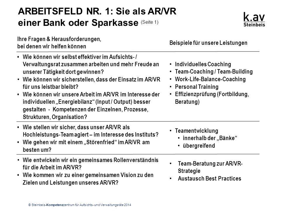 © Steinbeis-Kompetenzzentrum für Aufsichts- und Verwaltungsräte 2014 ARBEITSFELD NR. 1: Sie als AR/VR einer Bank oder Sparkasse (Seite 1) Ihre Fragen