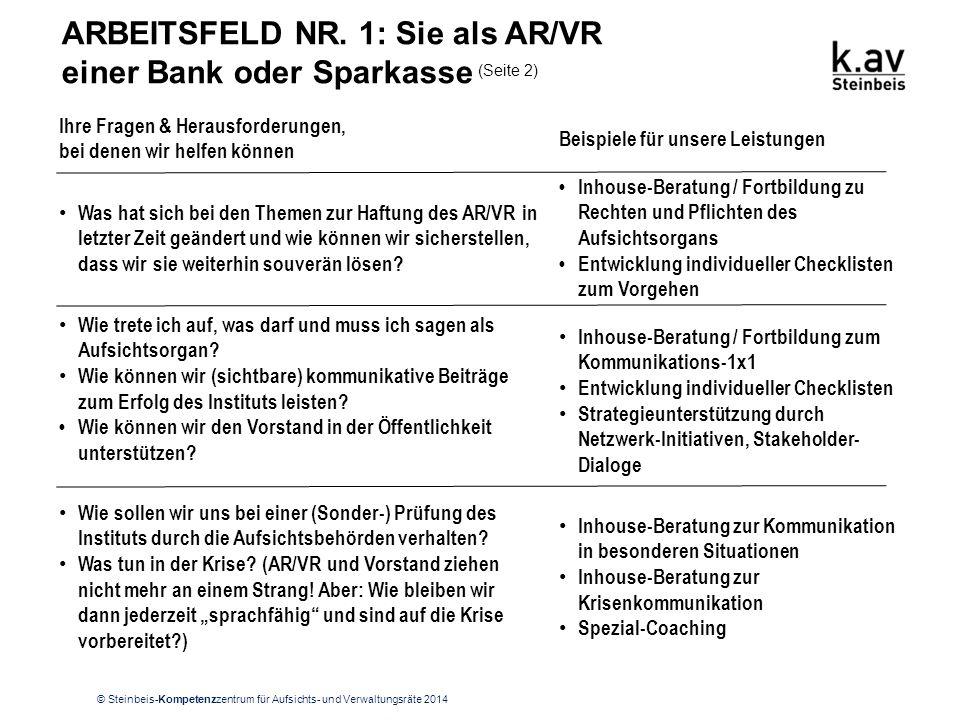 © Steinbeis-Kompetenzzentrum für Aufsichts- und Verwaltungsräte 2014 ARBEITSFELD NR. 1: Sie als AR/VR einer Bank oder Sparkasse (Seite 2) Ihre Fragen