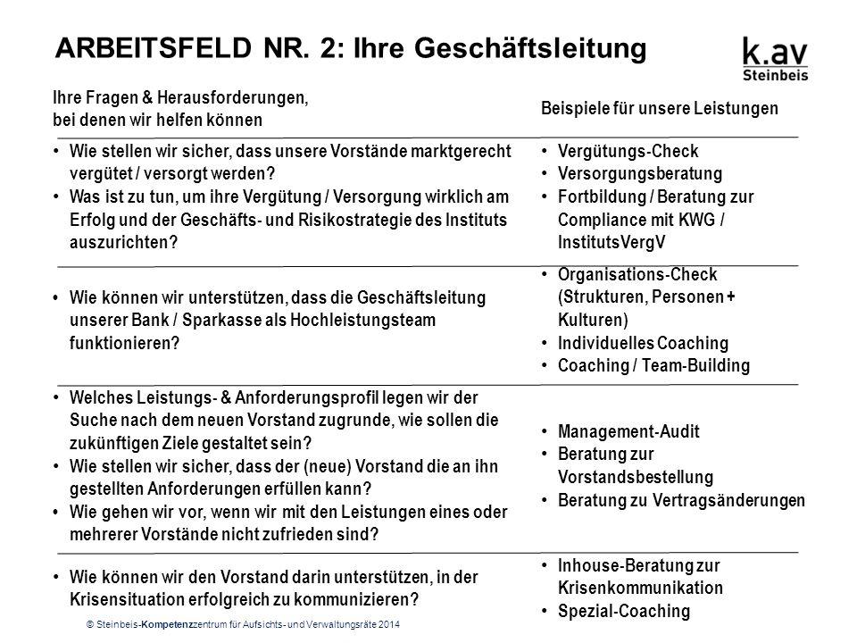© Steinbeis-Kompetenzzentrum für Aufsichts- und Verwaltungsräte 2014 ARBEITSFELD NR. 2: Ihre Geschäftsleitung Ihre Fragen & Herausforderungen, bei den
