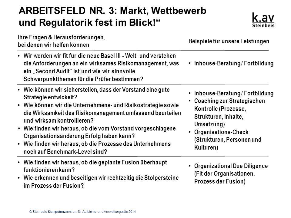 """© Steinbeis-Kompetenzzentrum für Aufsichts- und Verwaltungsräte 2014 ARBEITSFELD NR. 3: Markt, Wettbewerb und Regulatorik fest im Blick!"""" Ihre Fragen"""