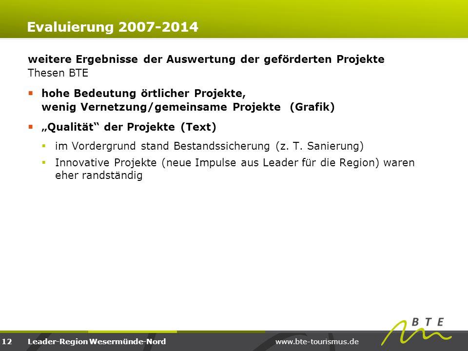 www.bte-tourismus.deLeader-Region Wesermünde-Nord Evaluierung 2007-2014 weitere Ergebnisse der Auswertung der geförderten Projekte Thesen BTE  hohe B