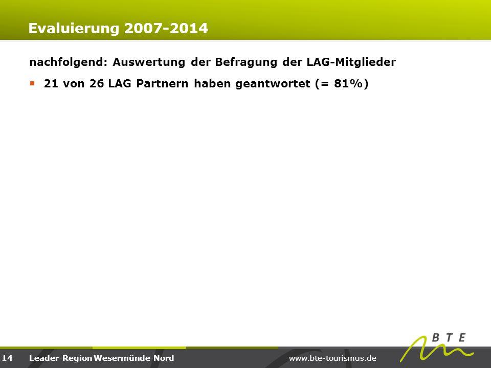 www.bte-tourismus.deLeader-Region Wesermünde-Nord Evaluierung 2007-2014 nachfolgend: Auswertung der Befragung der LAG-Mitglieder  21 von 26 LAG Partn