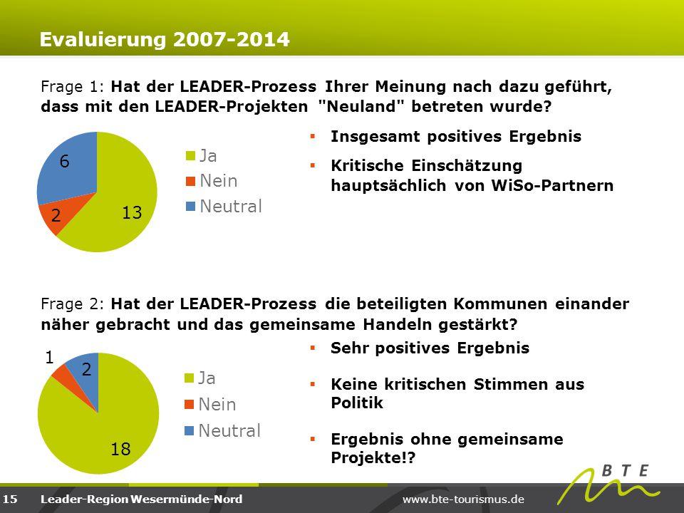 www.bte-tourismus.deLeader-Region Wesermünde-Nord Frage 1: Hat der LEADER-Prozess Ihrer Meinung nach dazu geführt, dass mit den LEADER-Projekten