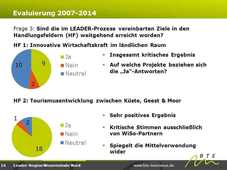 www.bte-tourismus.deLeader-Region Wesermünde-Nord Frage 3: Sind die im LEADER-Prozess vereinbarten Ziele in den Handlungsfeldern (HF) weitgehend errei