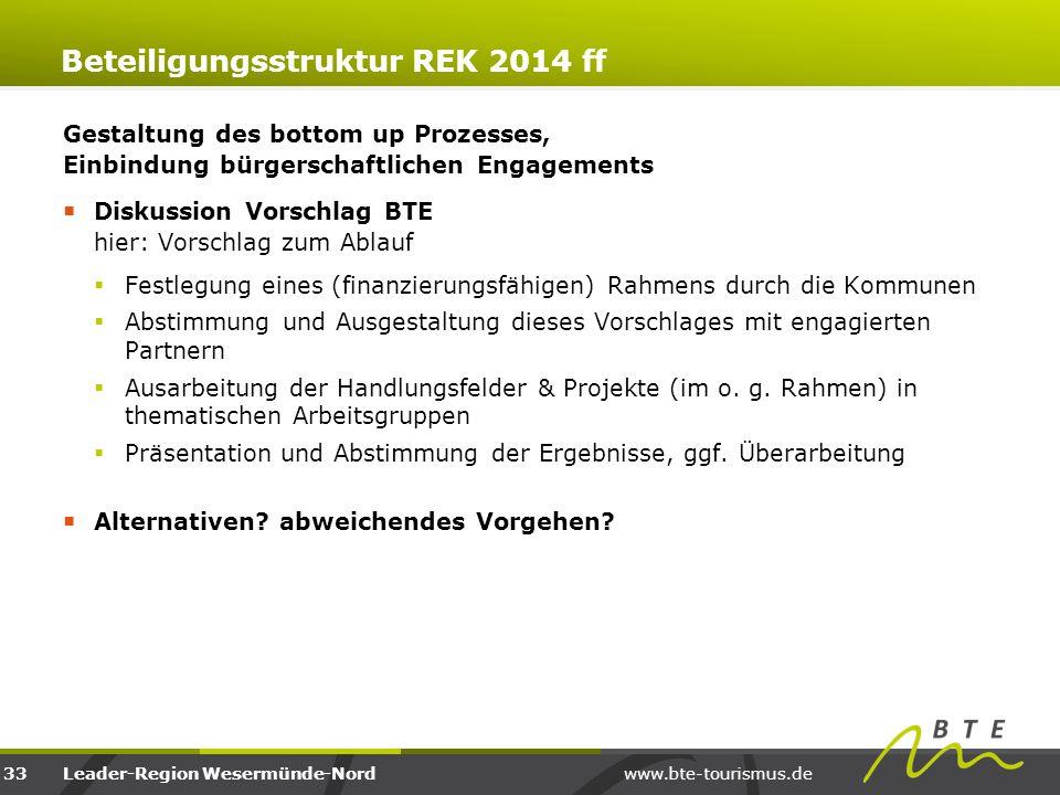 www.bte-tourismus.deLeader-Region Wesermünde-Nord Beteiligungsstruktur REK 2014 ff Gestaltung des bottom up Prozesses, Einbindung bürgerschaftlichen E