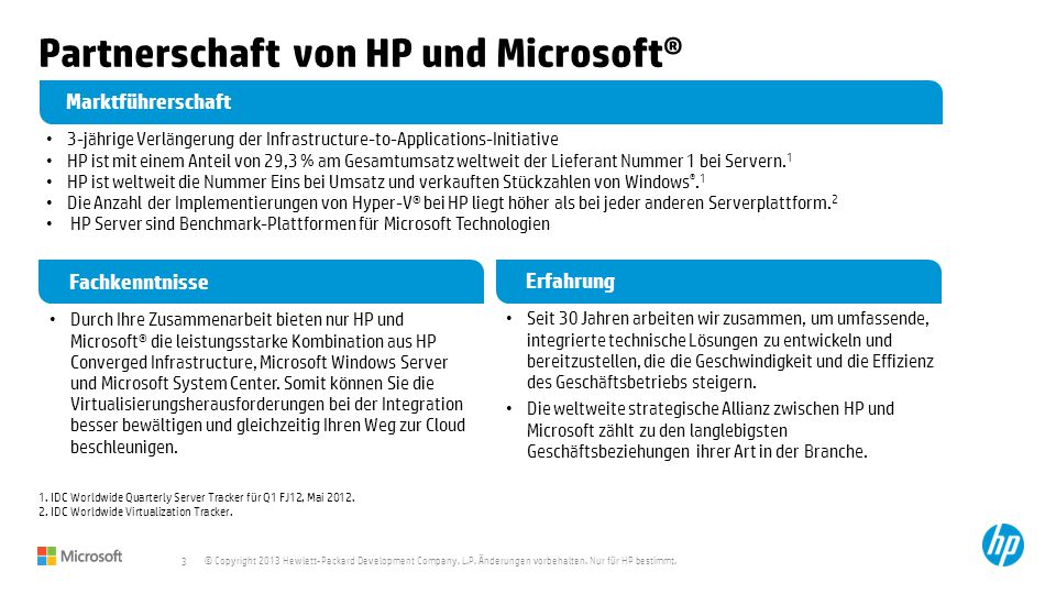 14 © Copyright 2013 Hewlett-Packard Development Company, L.P.