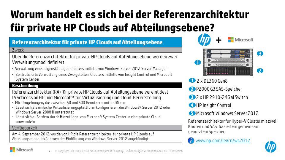 5 © Copyright 2013 Hewlett-Packard Development Company, L.P.