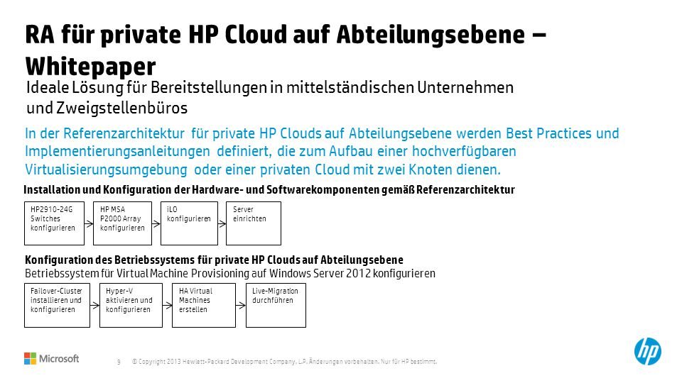 10 © Copyright 2013 Hewlett-Packard Development Company, L.P.