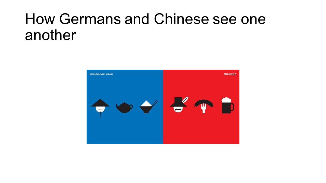 How Germans and Chinese see one another
