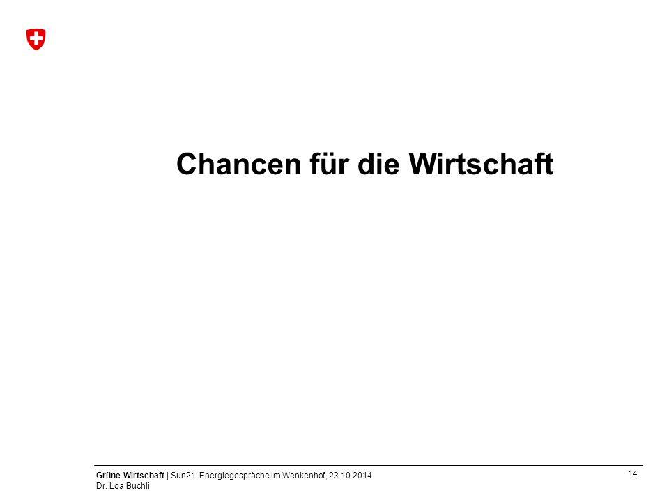 14 Grüne Wirtschaft | Sun21 Energiegespräche im Wenkenhof, 23.10.2014 Dr. Loa Buchli Chancen für die Wirtschaft