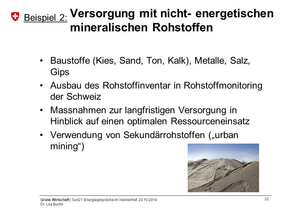 22 Grüne Wirtschaft | Sun21 Energiegespräche im Wenkenhof, 23.10.2014 Dr. Loa Buchli Versorgung mit nicht- energetischen mineralischen Rohstoffen Baus
