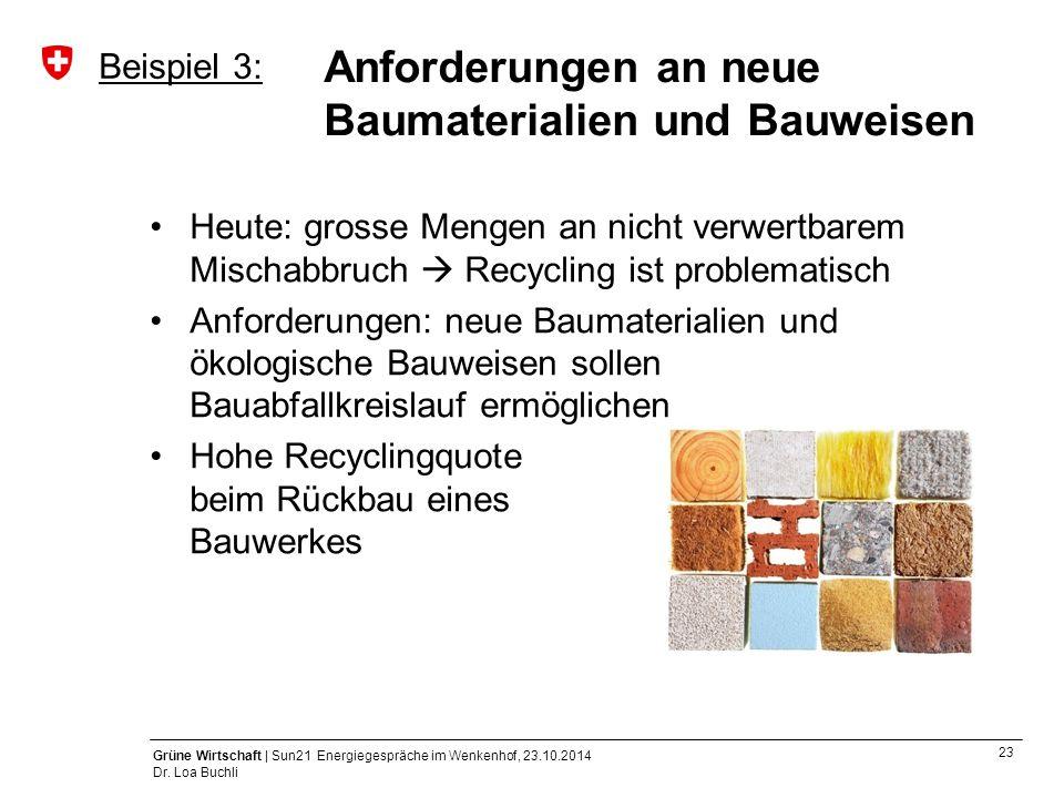 23 Grüne Wirtschaft | Sun21 Energiegespräche im Wenkenhof, 23.10.2014 Dr. Loa Buchli Anforderungen an neue Baumaterialien und Bauweisen Heute: grosse
