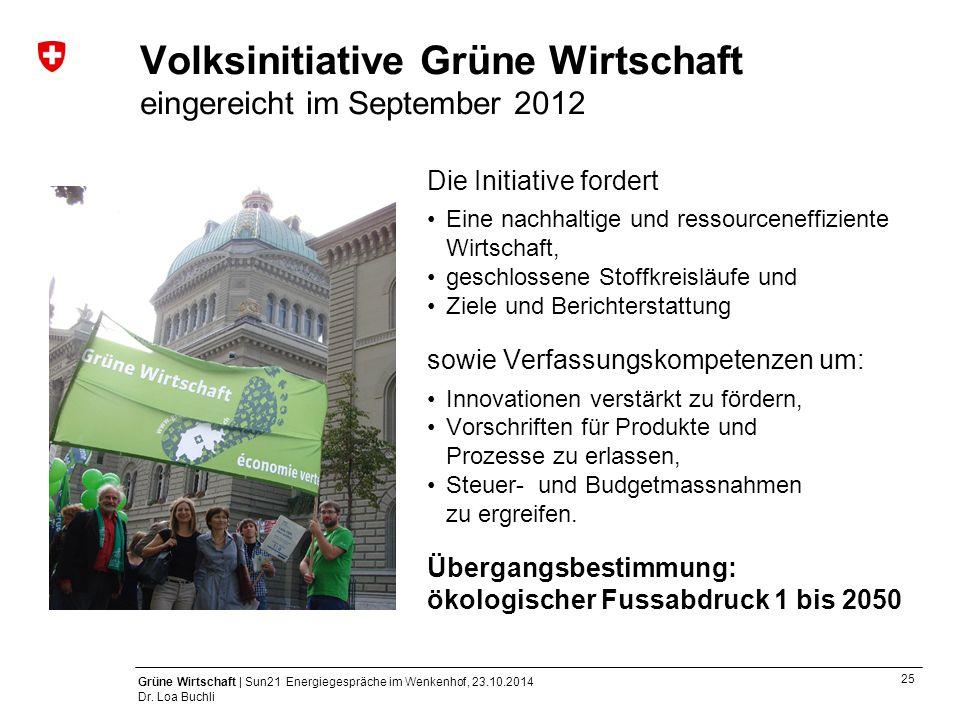 25 Grüne Wirtschaft | Sun21 Energiegespräche im Wenkenhof, 23.10.2014 Dr. Loa Buchli Die Initiative fordert Eine nachhaltige und ressourceneffiziente