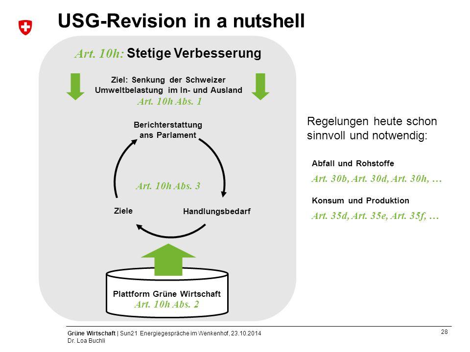28 Grüne Wirtschaft | Sun21 Energiegespräche im Wenkenhof, 23.10.2014 Dr. Loa Buchli USG-Revision in a nutshell Regelungen heute schon sinnvoll und no