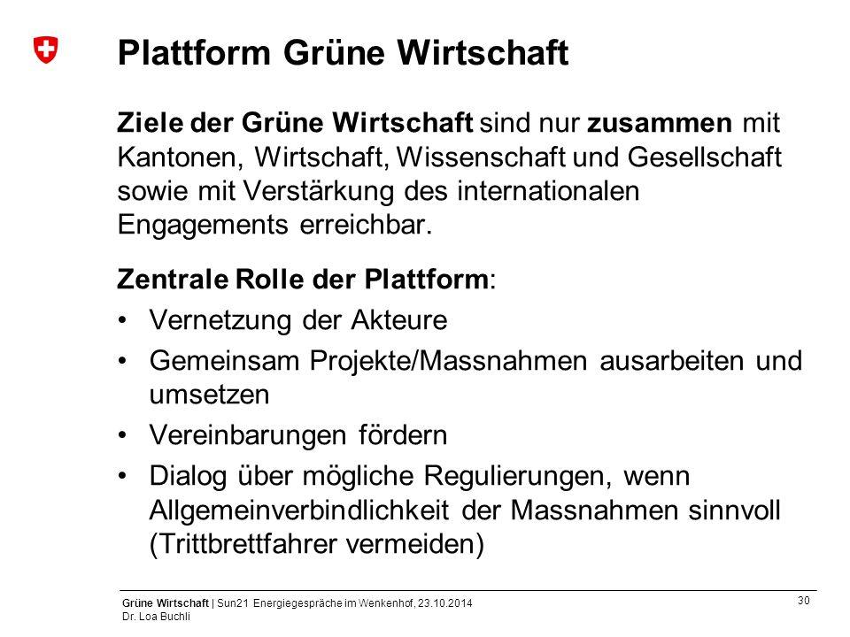 30 Grüne Wirtschaft | Sun21 Energiegespräche im Wenkenhof, 23.10.2014 Dr. Loa Buchli Plattform Grüne Wirtschaft Ziele der Grüne Wirtschaft sind nur zu