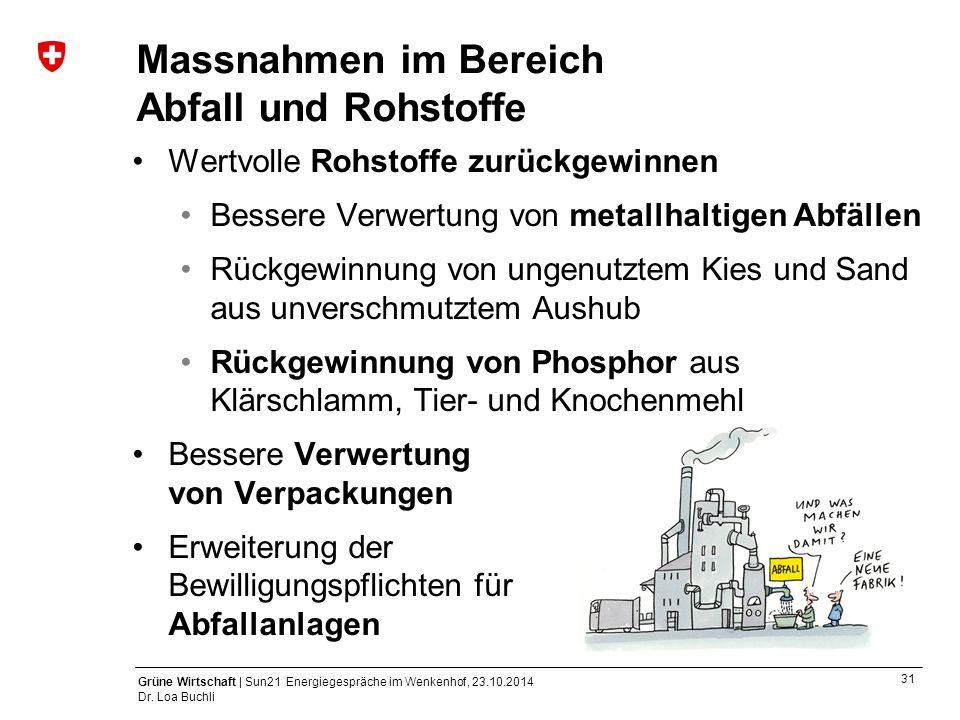 31 Grüne Wirtschaft | Sun21 Energiegespräche im Wenkenhof, 23.10.2014 Dr. Loa Buchli Massnahmen im Bereich Abfall und Rohstoffe Wertvolle Rohstoffe zu