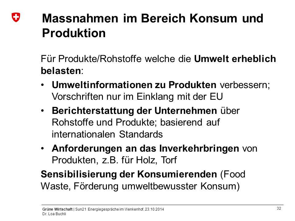 32 Grüne Wirtschaft | Sun21 Energiegespräche im Wenkenhof, 23.10.2014 Dr. Loa Buchli Für Produkte/Rohstoffe welche die Umwelt erheblich belasten: Umwe