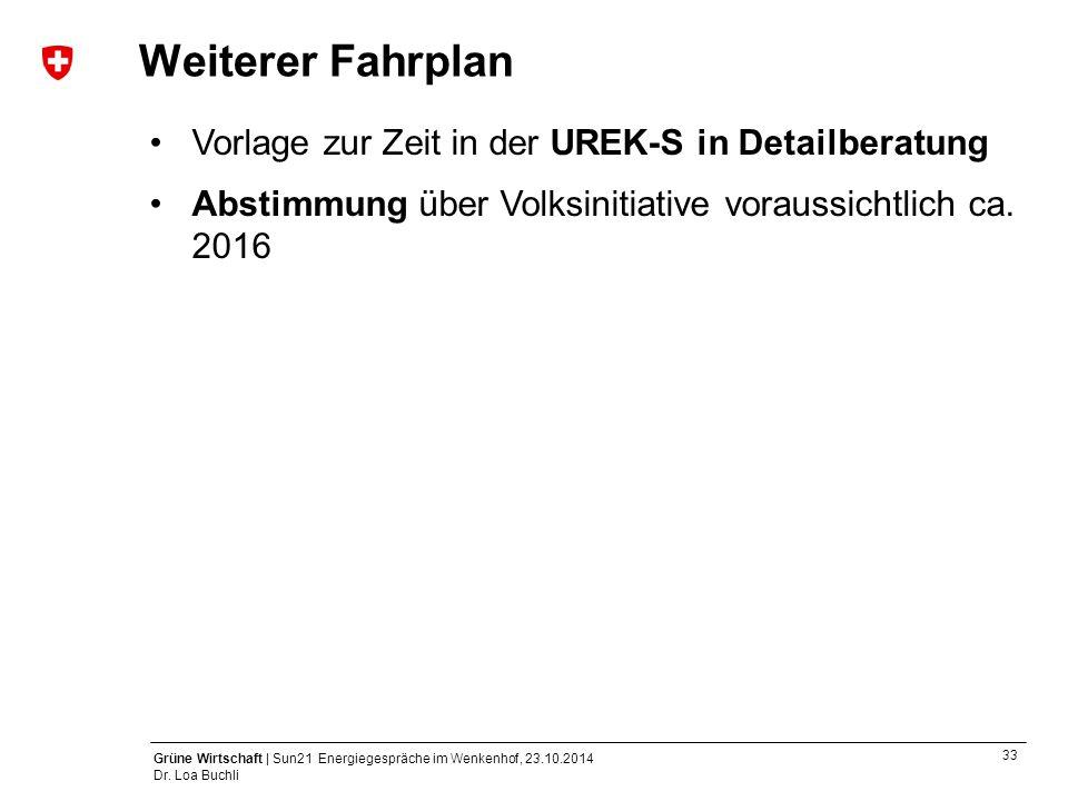 33 Grüne Wirtschaft | Sun21 Energiegespräche im Wenkenhof, 23.10.2014 Dr. Loa Buchli Weiterer Fahrplan Vorlage zur Zeit in der UREK-S in Detailberatun
